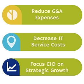 benefits of CIO as a Service