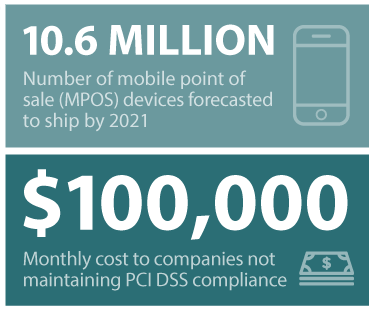 Mobile and PCI Compliance
